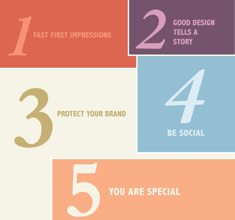 Infographic on why design matters